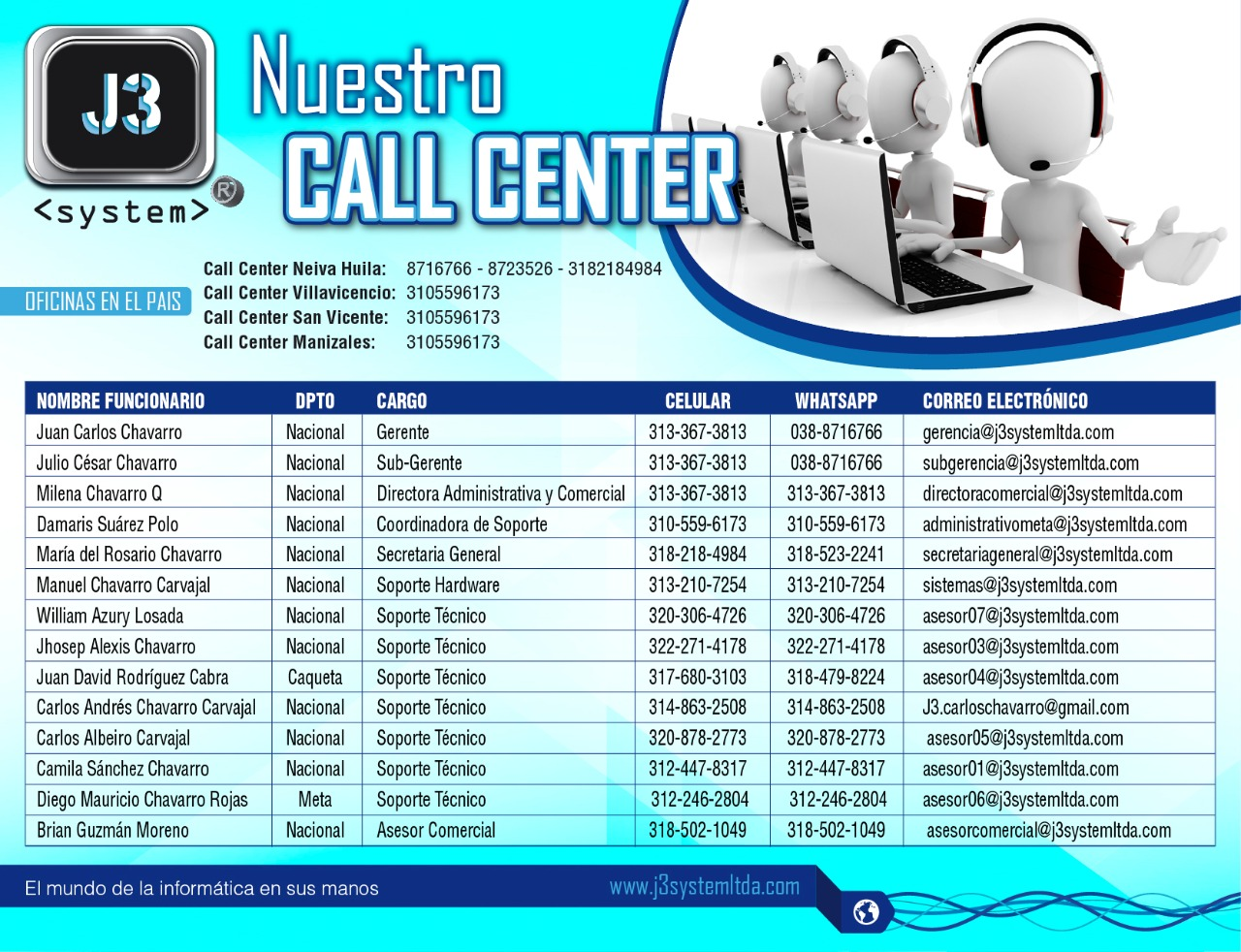 call center J3 System